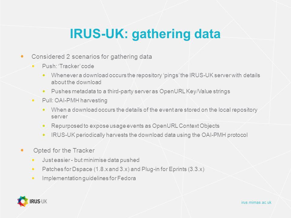 irus.mimas.ac.uk IRUS-UK: ETD1 Report Sep-Oct 2013 White Rose Etheses Online