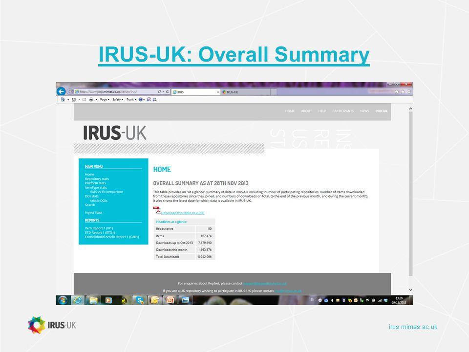 irus.mimas.ac.uk IRUS-UK: Repository Totals