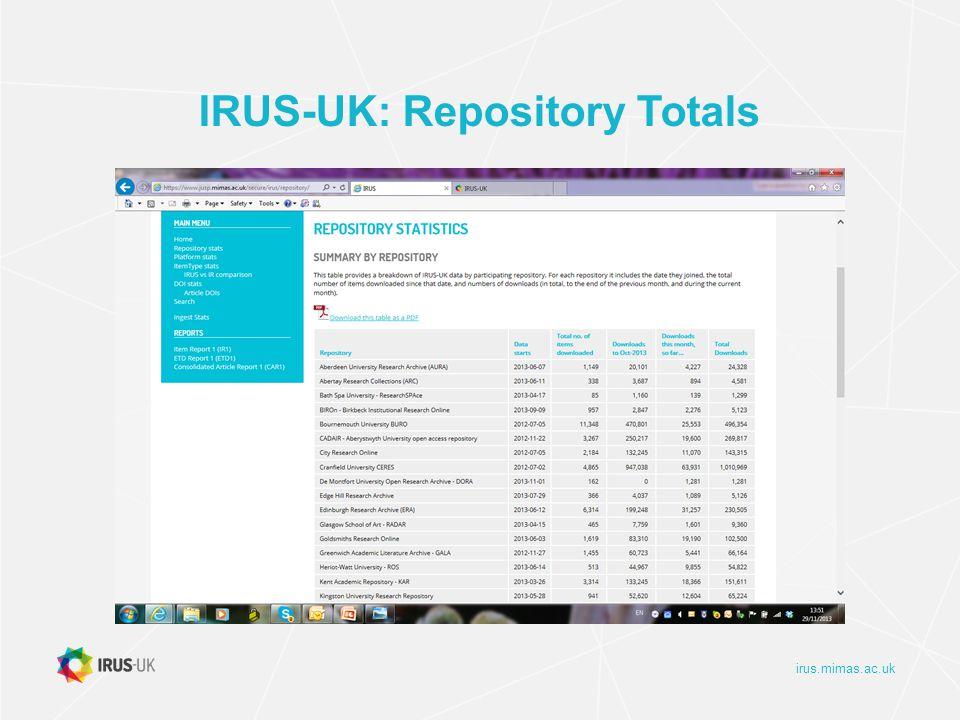 irus.mimas.ac.uk IRUS-UK: Item Types Totals