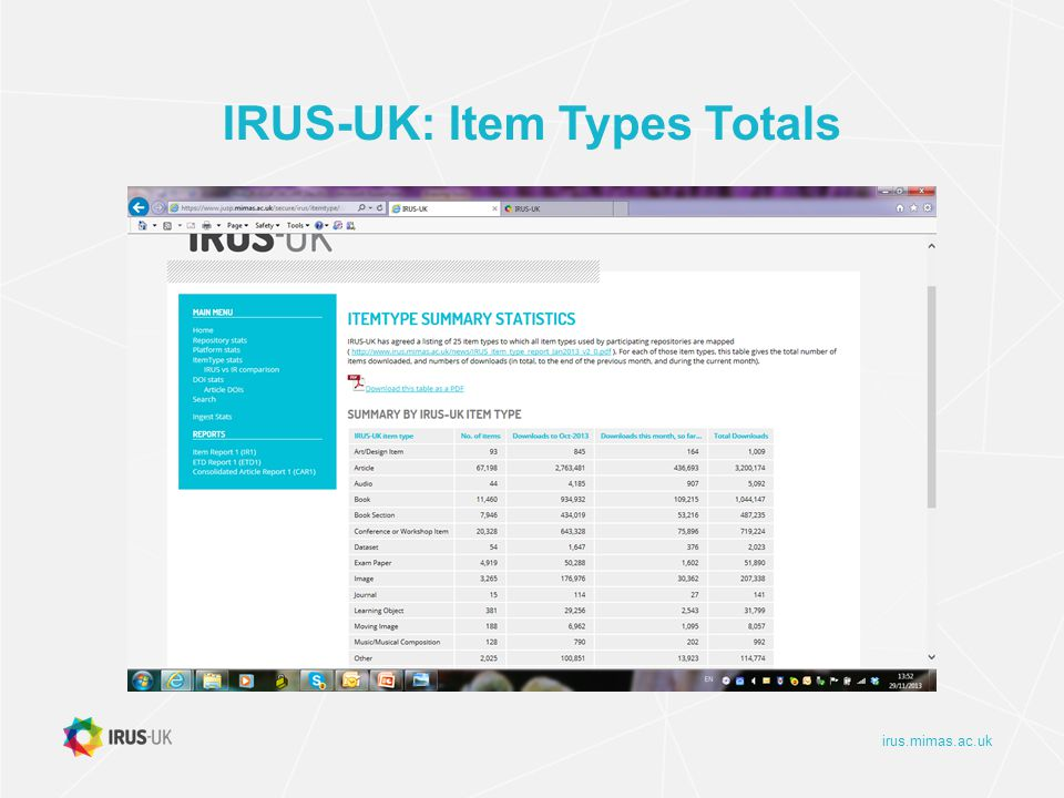 irus.mimas.ac.uk IRUS-UK: Item Types Totals