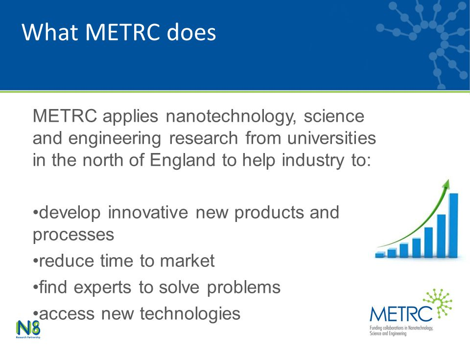 What METRC does METRC applies nanotechnology, science and engineering research from universities in the north of England to help industry to: develop innovative new products and processes reduce time to market find experts to solve problems access new technologies