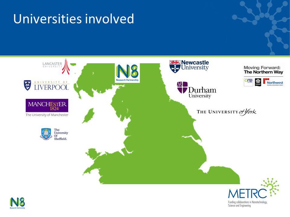 Universities involved