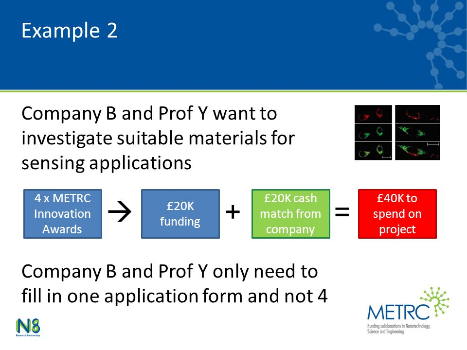 Example 2 Company B and Prof Y want to investigate suitable materials for sensing applications Company B and Prof Y only need to fill in one applicati