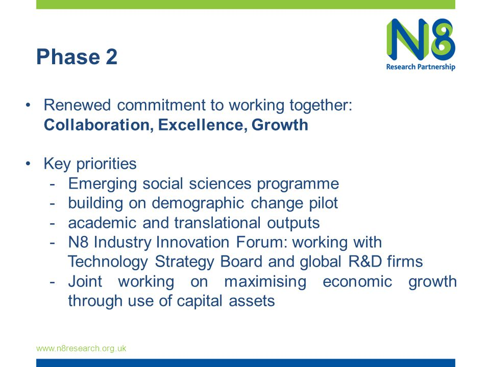 Phase 2 www.n8research.org.uk Renewed commitment to working together: Collaboration, Excellence, Growth Key priorities -Emerging social sciences progr