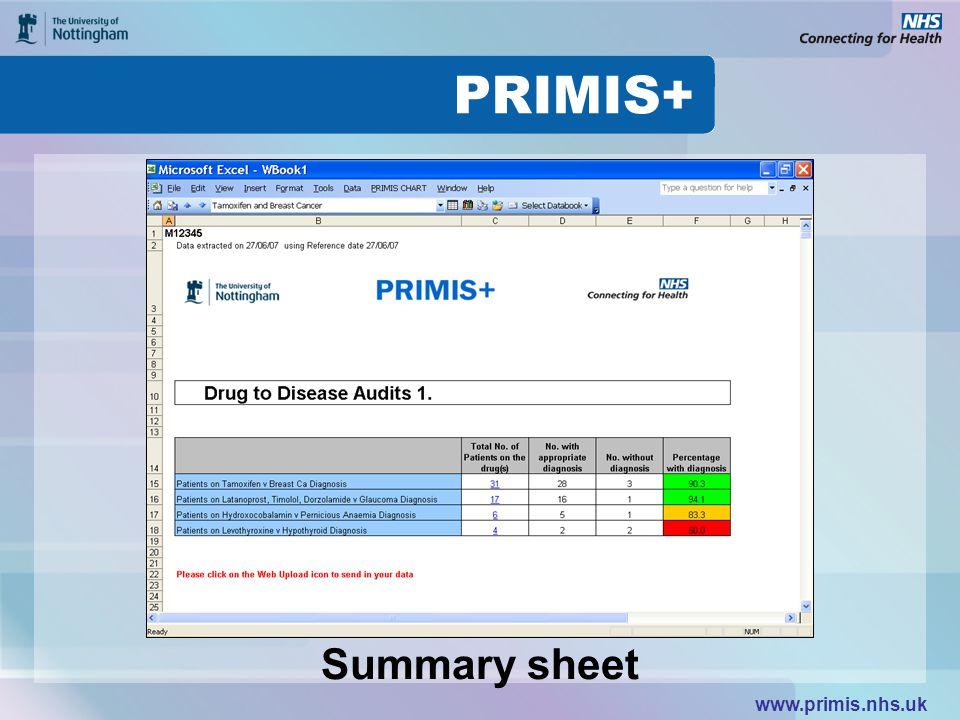 www.primis.nhs.uk Summary sheet