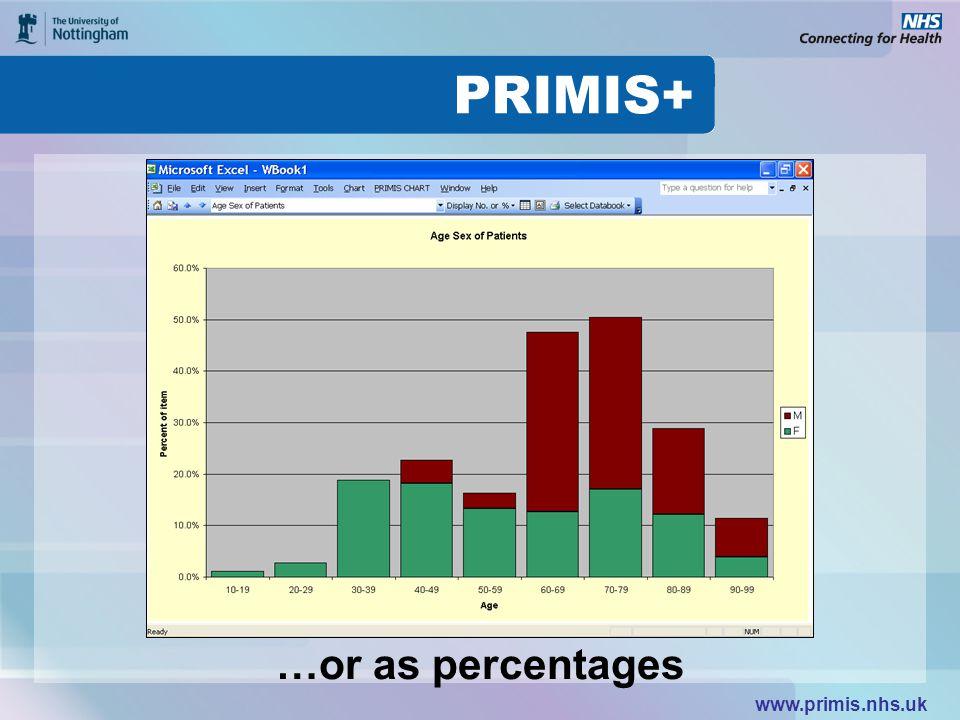www.primis.nhs.uk …or as percentages