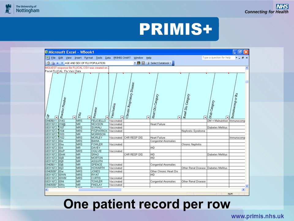 One patient record per row