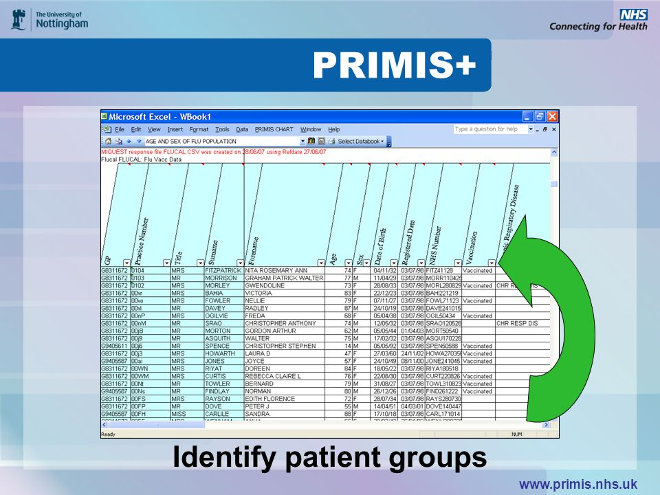 Identify patient groups