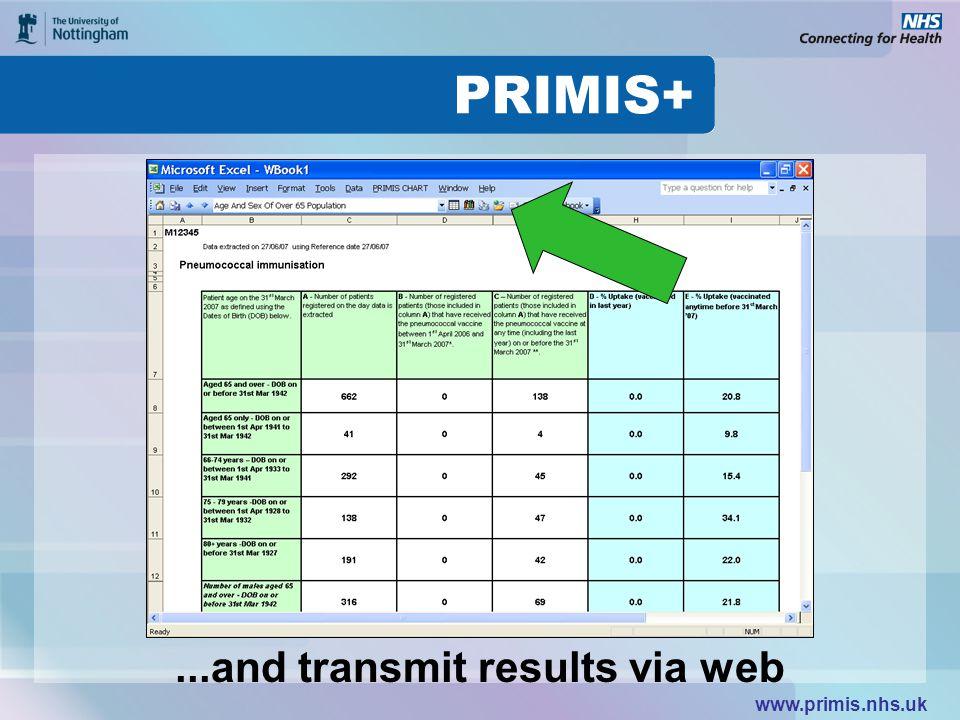 www.primis.nhs.uk...and transmit results via web