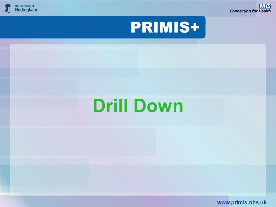 www.primis.nhs.uk Drill Down