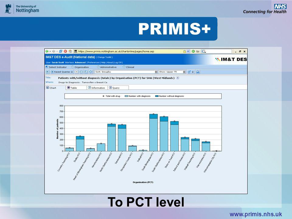 www.primis.nhs.uk To PCT level