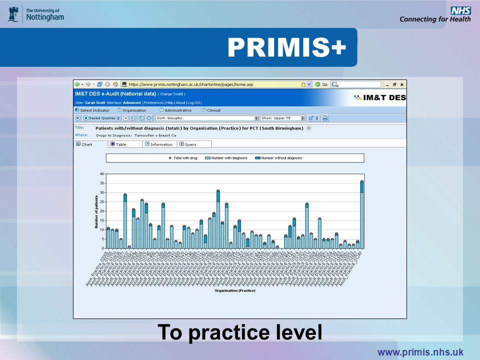 www.primis.nhs.uk To practice level