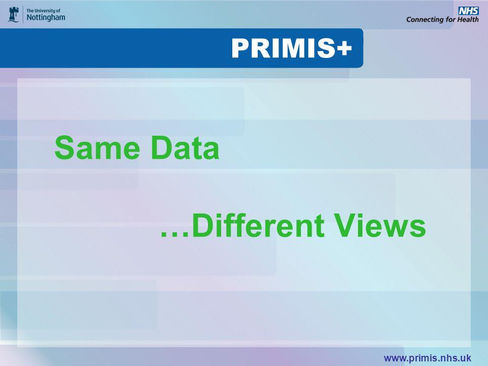 www.primis.nhs.uk Same Data …Different Views