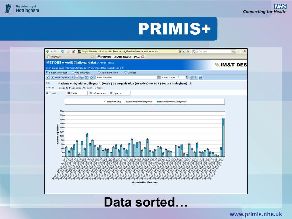 www.primis.nhs.uk Data sorted…