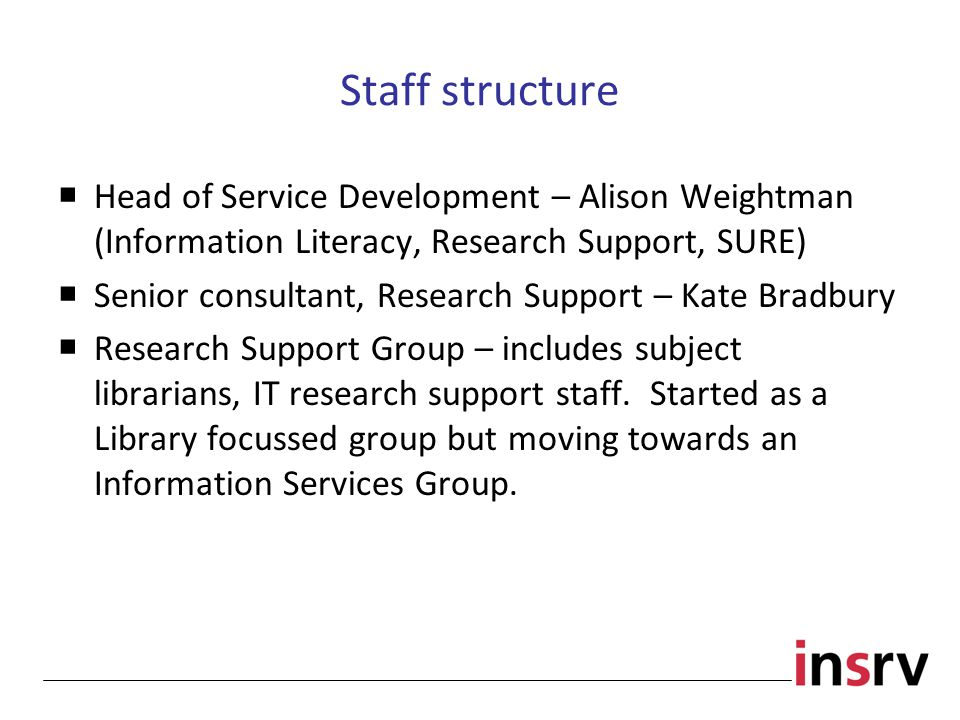 Staff structure  Head of Service Development – Alison Weightman (Information Literacy, Research Support, SURE)  Senior consultant, Research Support – Kate Bradbury  Research Support Group – includes subject librarians, IT research support staff.