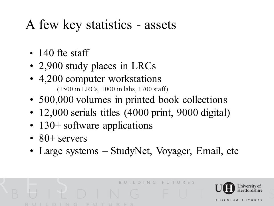 140 fte staff 2,900 study places in LRCs 4,200 computer workstations (1500 in LRCs, 1000 in labs, 1700 staff) 500,000 volumes in printed book collections 12,000 serials titles (4000 print, 9000 digital) 130+ software applications 80+ servers Large systems – StudyNet, Voyager, Email, etc A few key statistics - assets