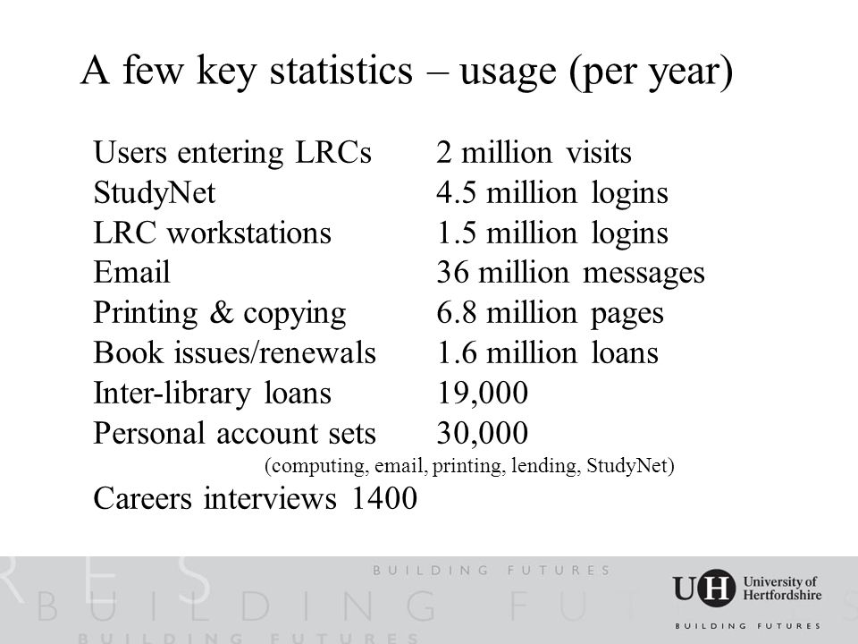 Users entering LRCs2 million visits StudyNet4.5 million logins LRC workstations1.5 million logins Email 36 million messages Printing & copying6.8 million pages Book issues/renewals1.6 million loans Inter-library loans19,000 Personal account sets30,000 (computing, email, printing, lending, StudyNet) Careers interviews1400 A few key statistics – usage (per year)