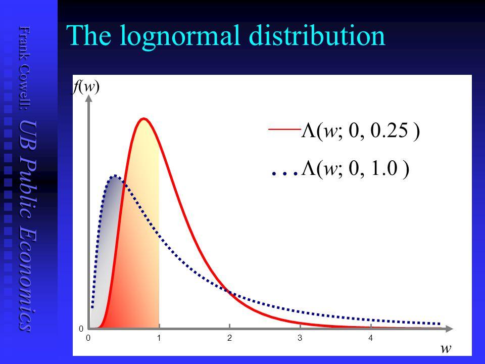 Frank Cowell: UB Public Economics The lognormal distribution 01234 0 f(w)f(w) w — —  (w; 0, 0.25 ) … …  (w; 0, 1.0 )