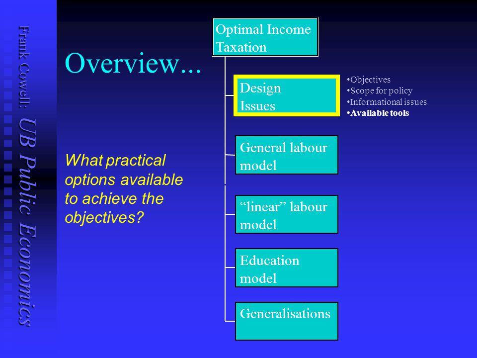 Frank Cowell: UB Public Economics Overview...