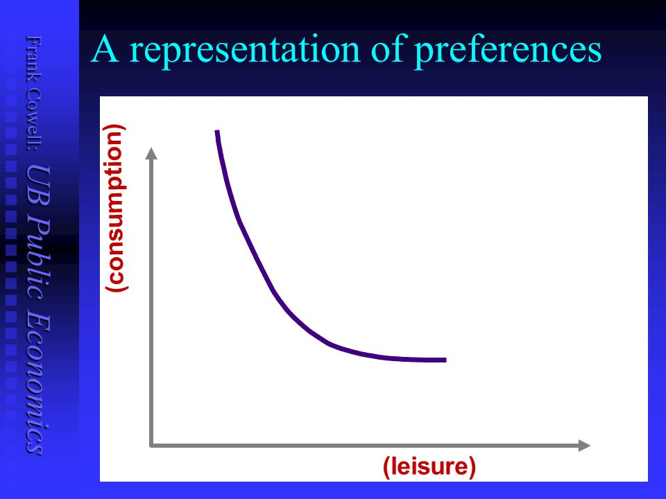 Frank Cowell: UB Public Economics A representation of preferences (consumption) (leisure)