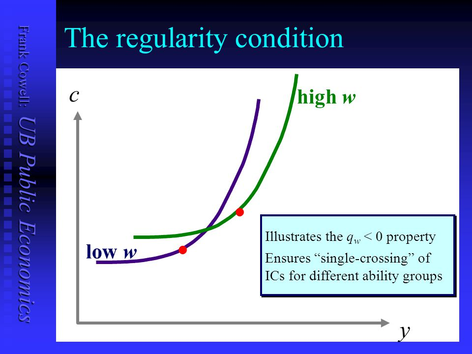 Frank Cowell: UB Public Economics The regularity condition y c low w high w ll ll ll ll Illustrates the q w < 0 property Ensures single-crossing of ICs for different ability groups Illustrates the q w < 0 property Ensures single-crossing of ICs for different ability groups