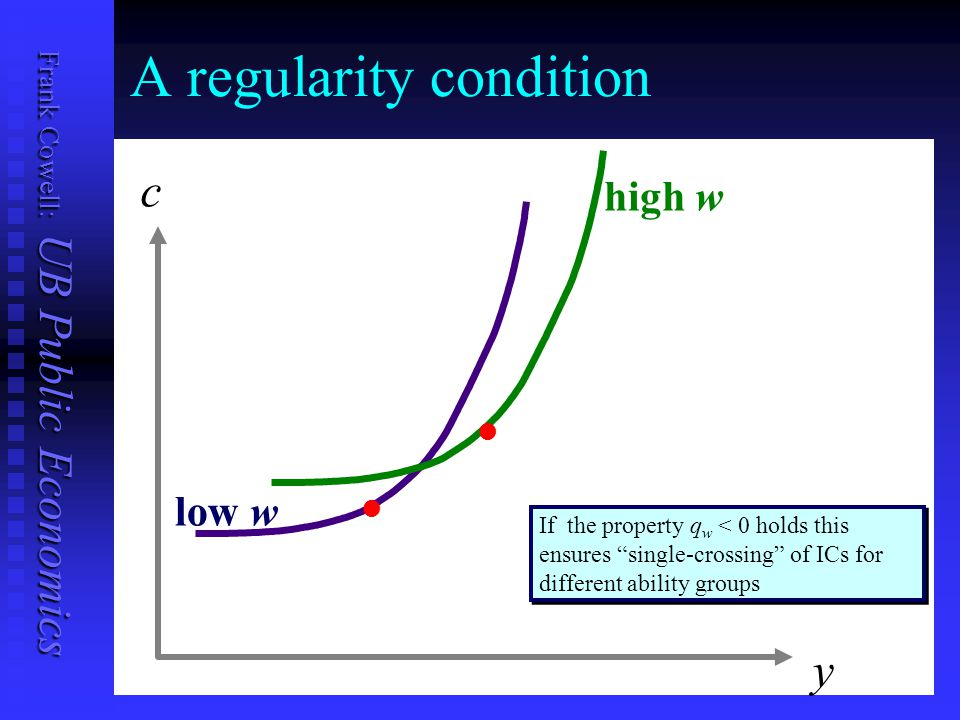 Frank Cowell: UB Public Economics A regularity condition y c low w high w ll ll ll ll If the property q w < 0 holds this ensures single-crossing of ICs for different ability groups