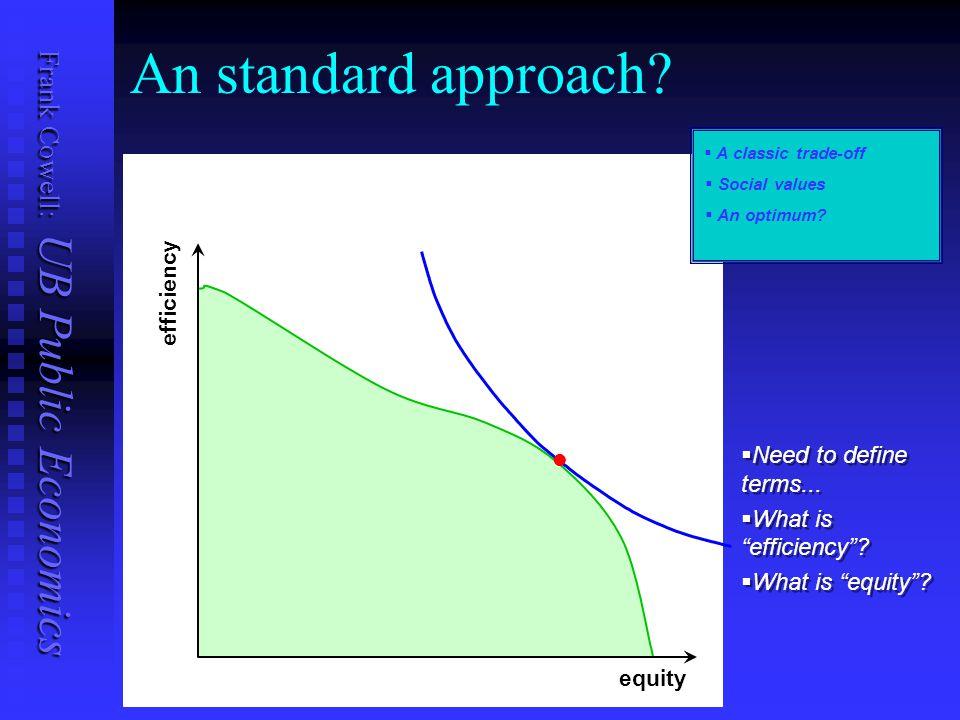Frank Cowell: UB Public Economics An standard approach.