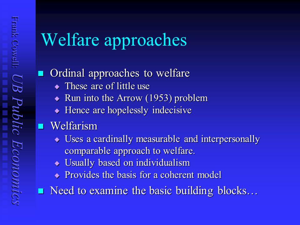 Frank Cowell: UB Public Economics Welfare approaches Ordinal approaches to welfare Ordinal approaches to welfare  These are of little use  Run into