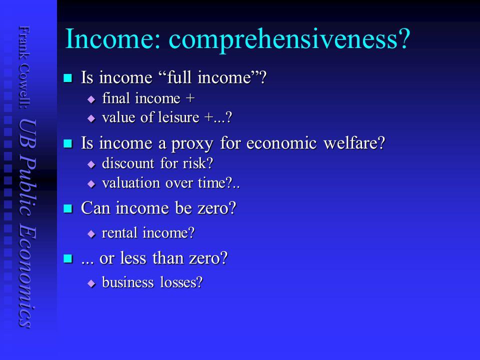 Frank Cowell: UB Public Economics Income: comprehensiveness.