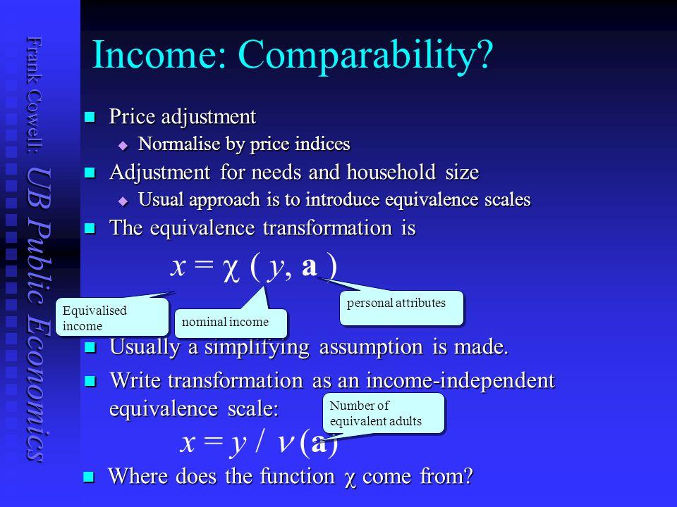 Frank Cowell: UB Public Economics Income: Comparability.