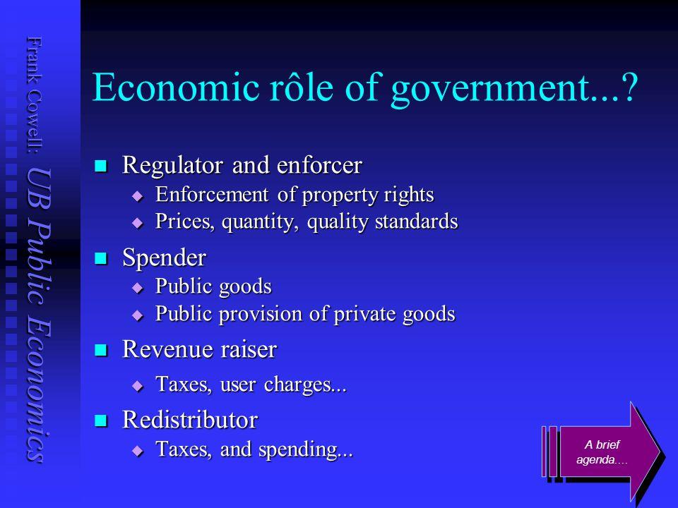 Frank Cowell: UB Public Economics Economic rôle of government....