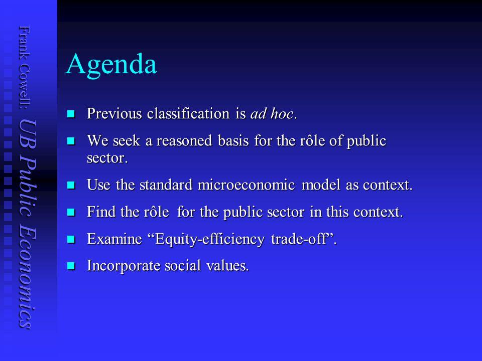 Frank Cowell: UB Public Economics Agenda Previous classification is ad hoc.