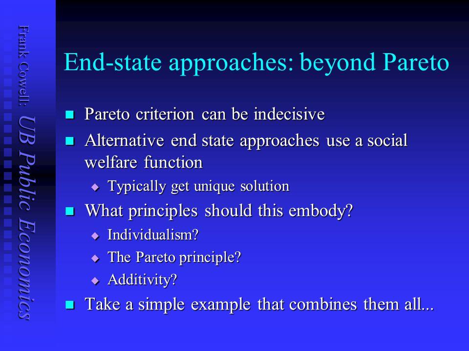 Frank Cowell: UB Public Economics End-state approaches: beyond Pareto Pareto criterion can be indecisive Pareto criterion can be indecisive Alternativ
