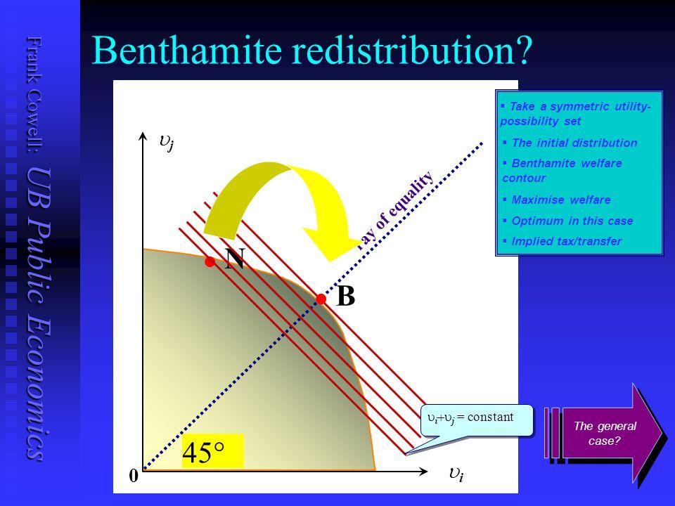 Frank Cowell: UB Public Economics Benthamite redistribution.