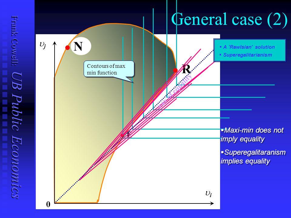 Frank Cowell: UB Public Economics 0 ii jj General case (2) l l R l l E Contours of max min function l l N ray of equality   A 'Rawlsian' solutio