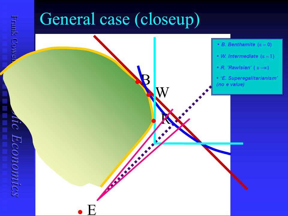Frank Cowell: UB Public Economics General case (closeup) llBllB l l W l l R l l E   B.