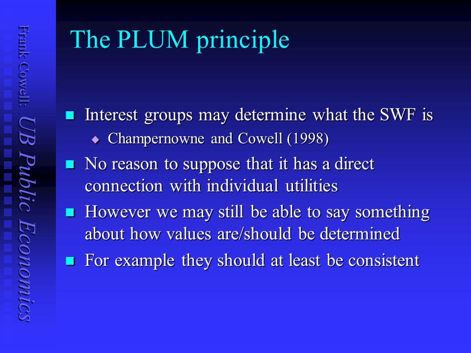 Frank Cowell: UB Public Economics The PLUM principle Interest groups may determine what the SWF is Interest groups may determine what the SWF is  Cha