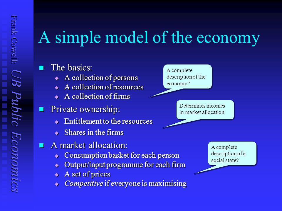 Frank Cowell: UB Public Economics A simple model of the economy The basics: The basics:  A collection of persons  A collection of resources  A coll