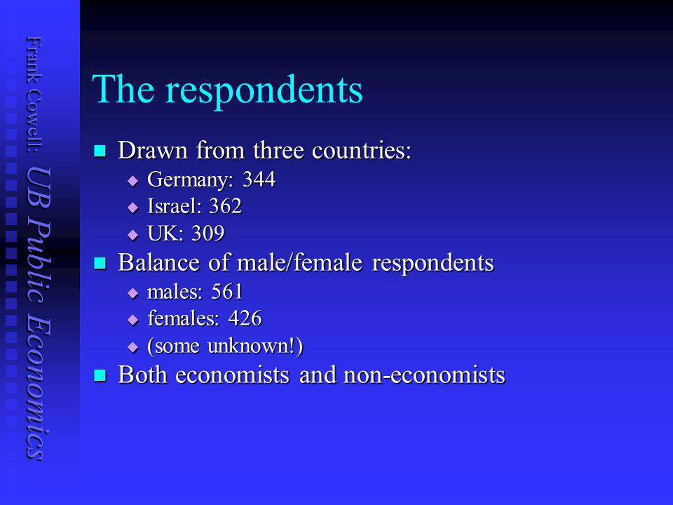 Frank Cowell: UB Public Economics The Questionnaire: Personal Characteristics