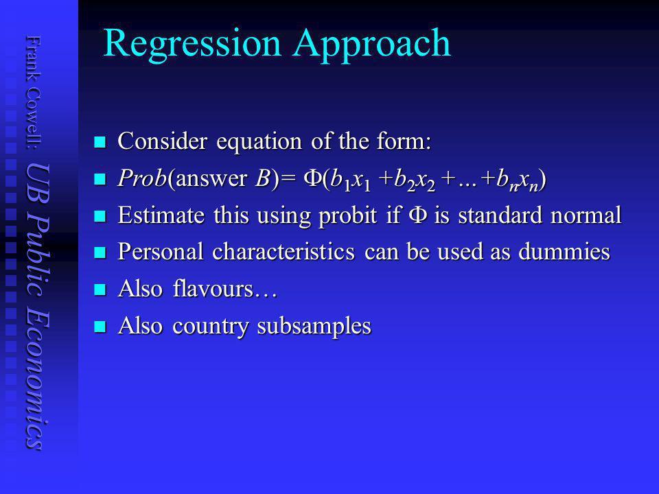 Frank Cowell: UB Public Economics Males-females HarsanyiQ1Q2Q3Q4Q5Q6 joint Q1- Q6 MalesHars63.2%81.6%72.4%61.8%85.5%61.8%27.6% FemalesHars54.8%79.0%72