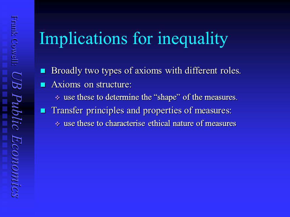 Frank Cowell: UB Public Economics Overview... Experimental approaches Deprivation Complaints Claims Deprivation, complaints, inequality A new approach