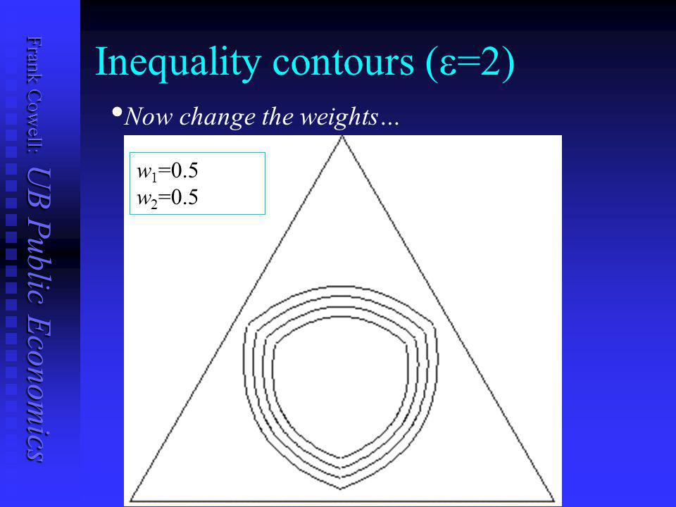 Frank Cowell: UB Public Economics Inequality contours To examine the properties of the derived indices… To examine the properties of the derived indices… …take the case n = 3 …take the case n = 3 Draw contours of T  –inequality Draw contours of T  –inequality Note that both the sensitivity parameter  and the weights w are of interest… Note that both the sensitivity parameter  and the weights w are of interest…