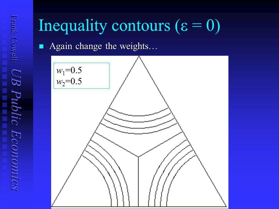 Frank Cowell: UB Public Economics By contrast: Gini contours