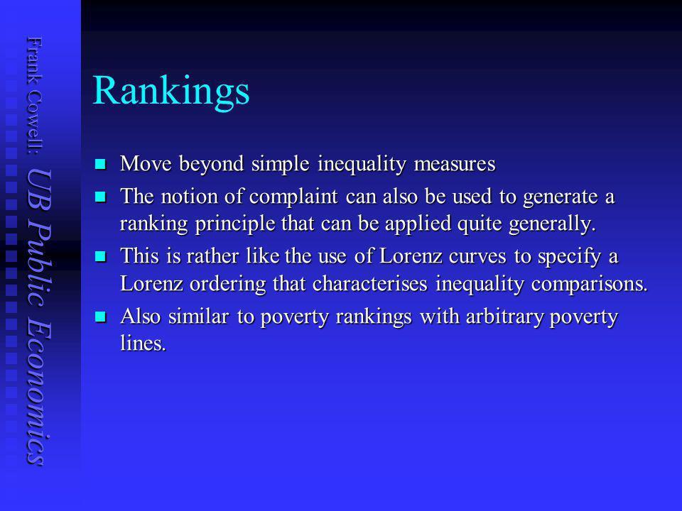 Frank Cowell: UB Public Economics Overview... Experimental approaches Deprivation Complaints Claims Deprivation, complaints, inequality A replacement
