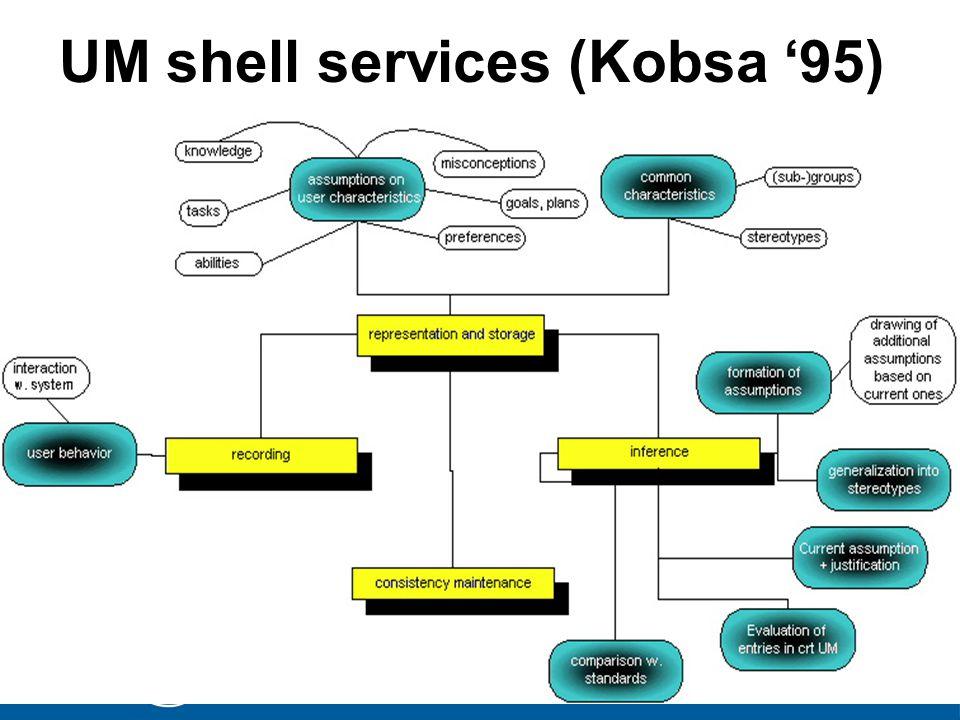 UM shell services (Kobsa '95)