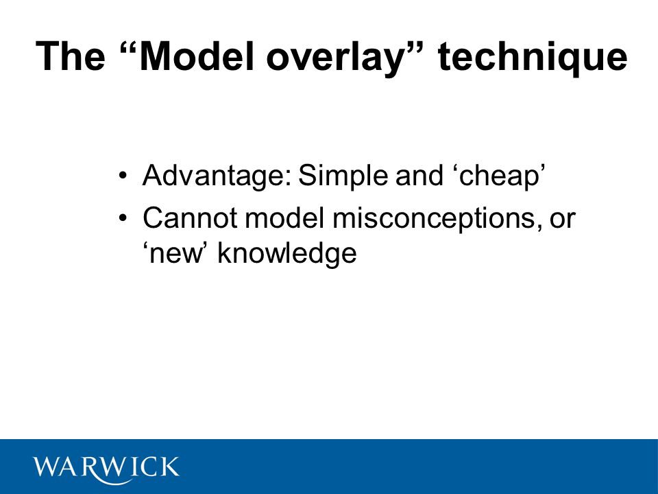 The Model overlay technique Advantage: Simple and 'cheap' Cannot model misconceptions, or 'new' knowledge