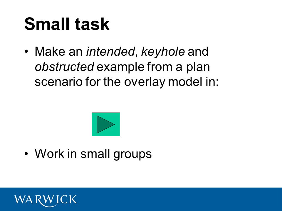 Small task Make an intended, keyhole and obstructed example from a plan scenario for the overlay model in: Work in small groups