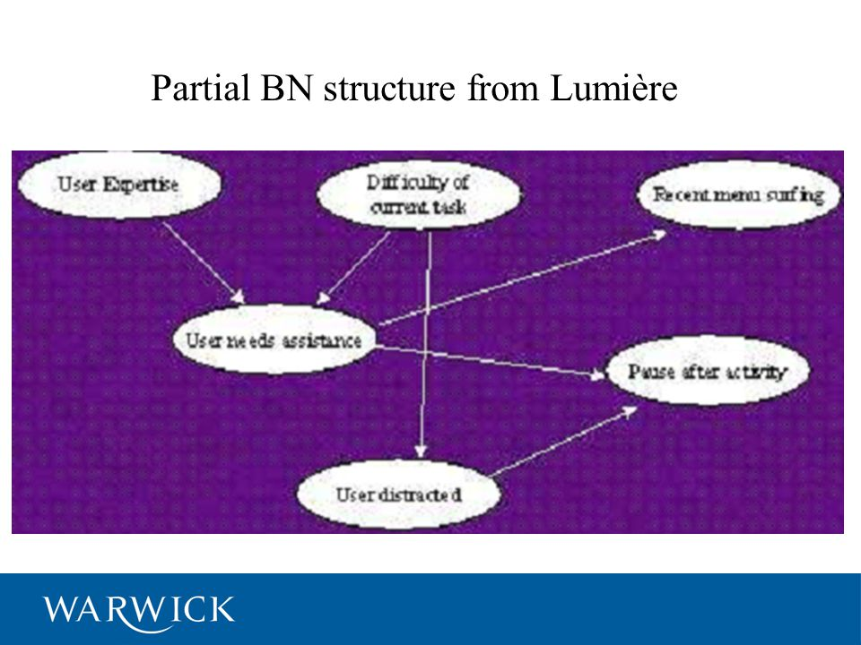 Partial BN structure from Lumière