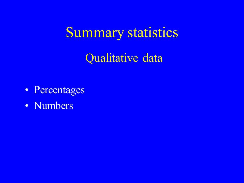Summary statistics Qualitative data Percentages Numbers