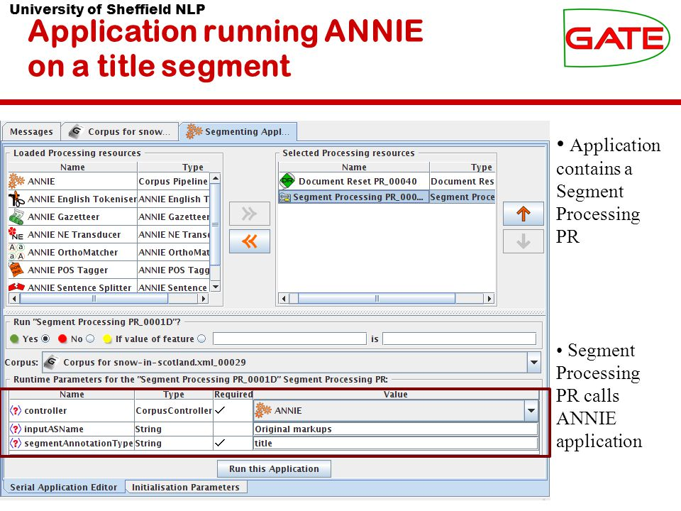 University of Sheffield NLP Application running ANNIE on a title segment Application contains a Segment Processing PR Segment Processing PR calls ANNIE application